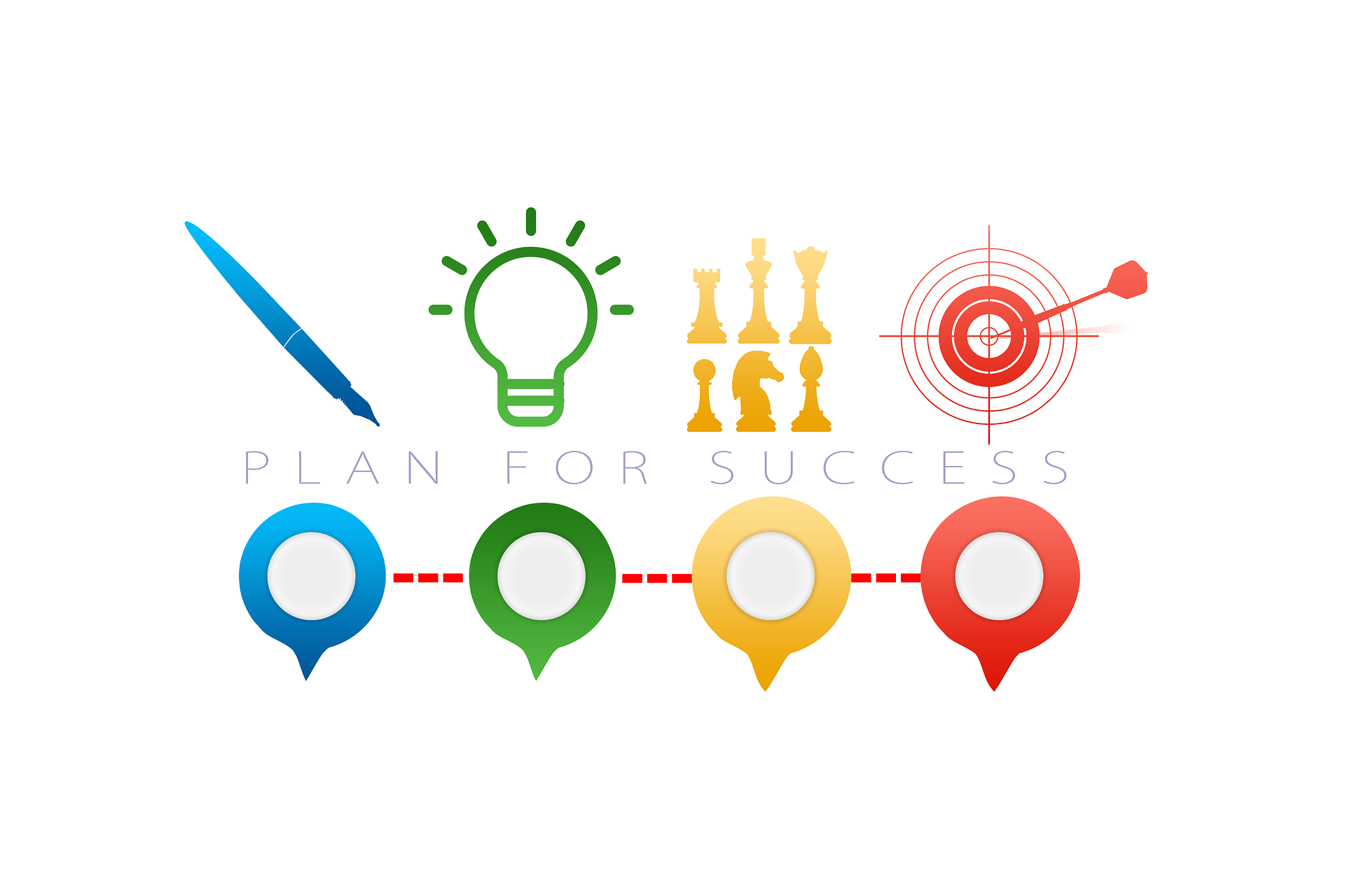 Adopt a Data-Driven Human Capital Development strategy from on-boarding training